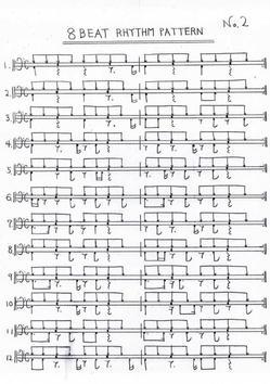 8Beatの練習02
